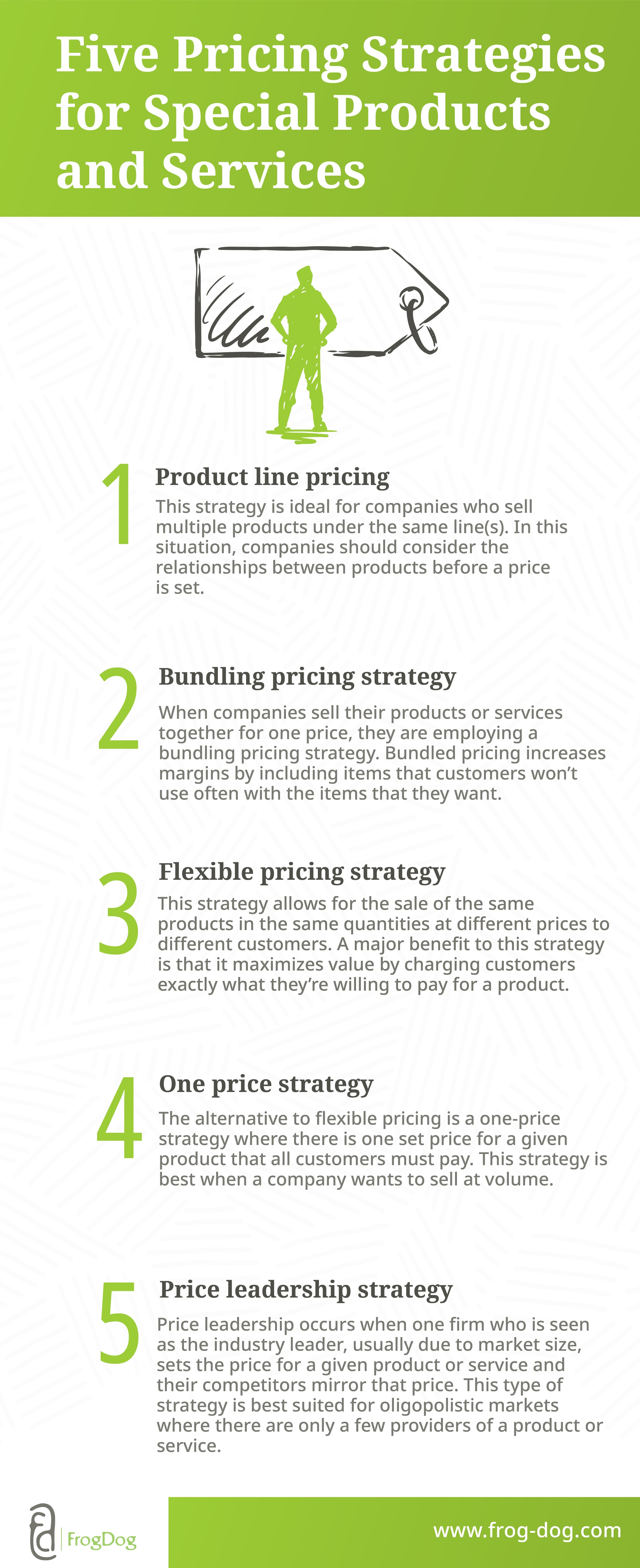 FD Info Grapic Pricing 3 26 Pricing Strategies
