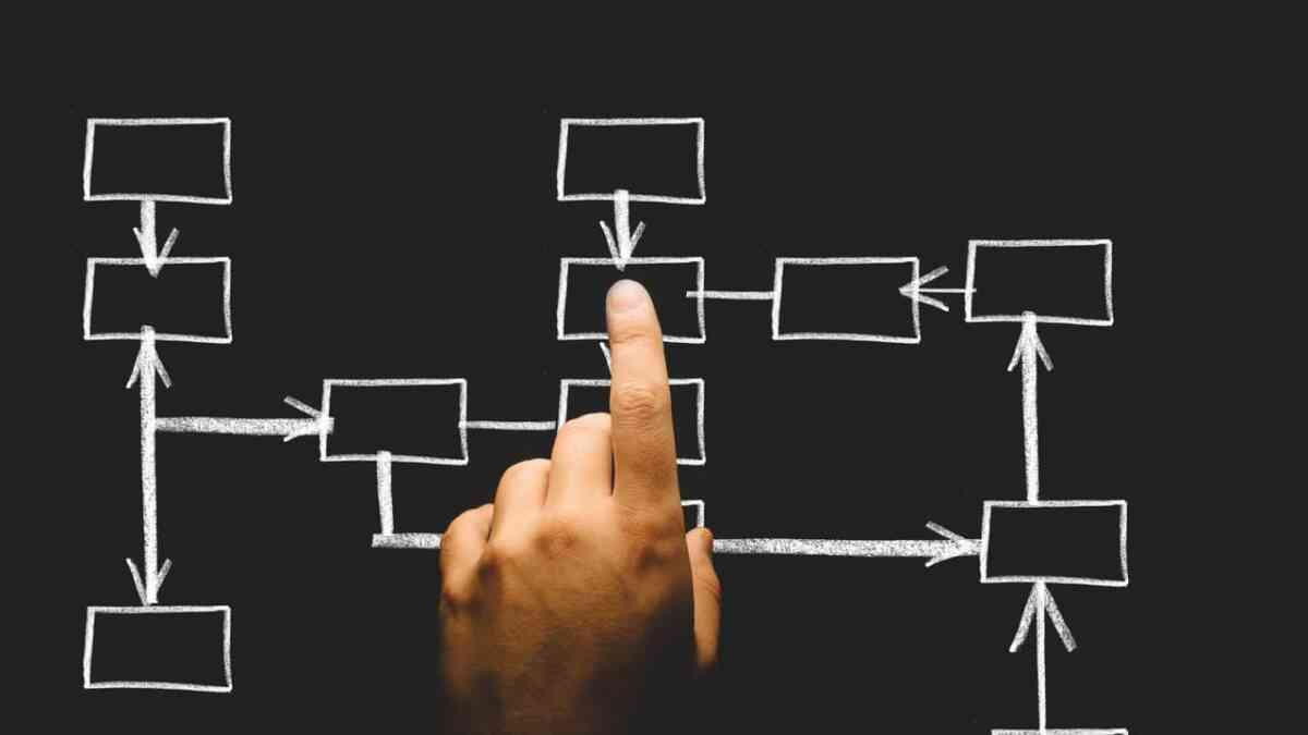 Choosing the Right Marketing Channel