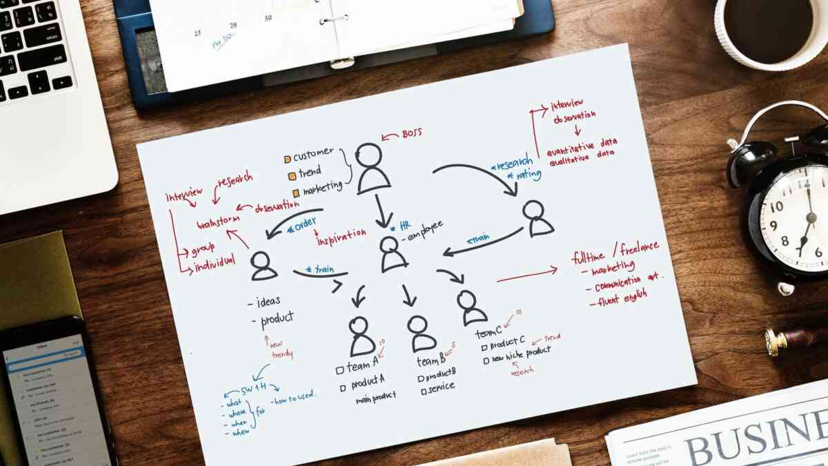 Effective Content Marketing: The Three Skills Your Team Needs to Master