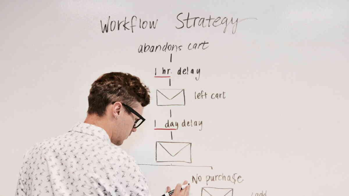 E-mail Marketing Automation: Five Realities