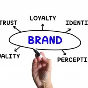 Developing a Brand Promise and Values to Lead to a Highly Valued Brand